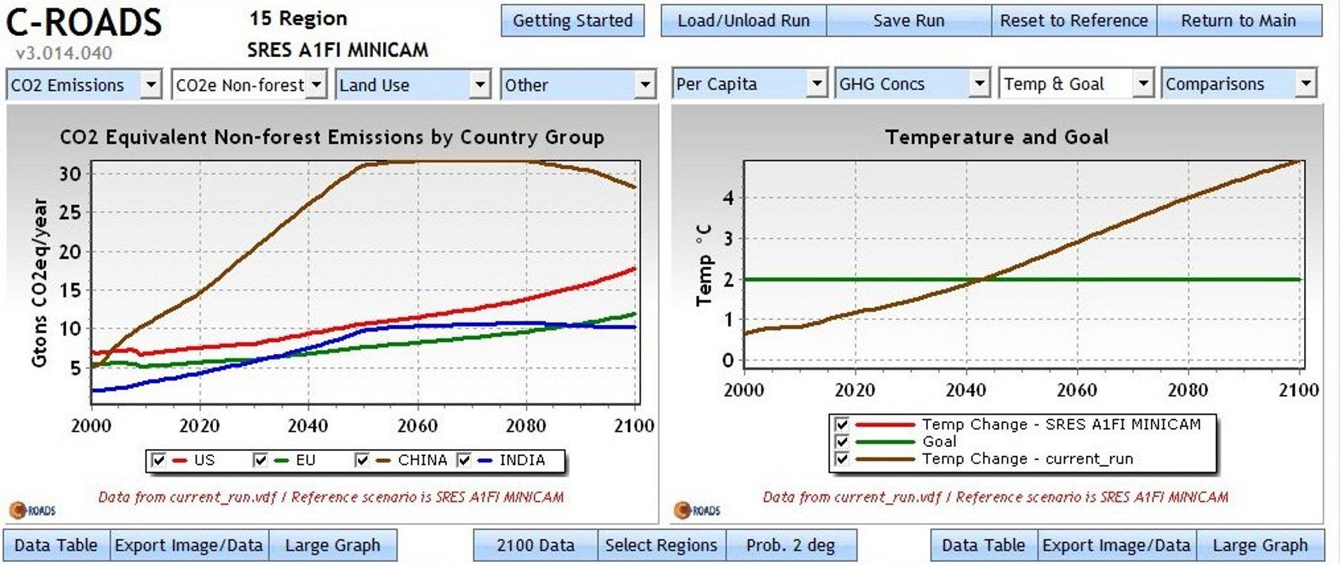 C-ROADS un logiciel de simulation Climate Interactive